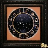 Картина Знаки зодиака