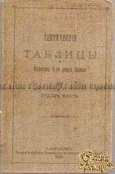 Тактические таблицы капитана 2-го ранга Иениша для судов флота